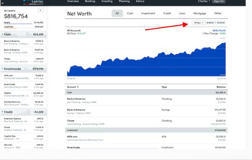 Net Worth Tracker Personal Capital