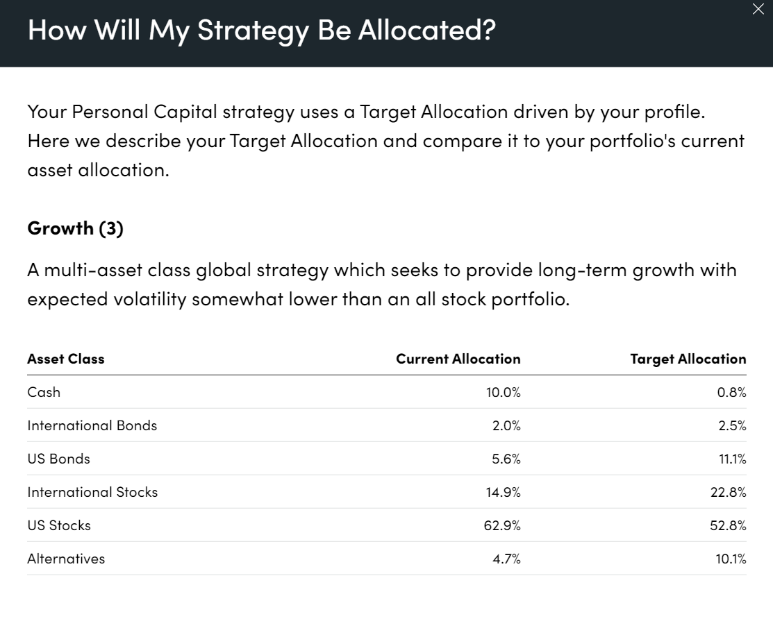 Personal Capital Target Allocation
