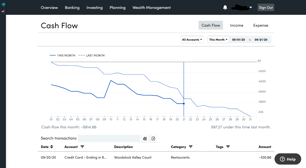 Cash Flow Monitoring Personal Capital